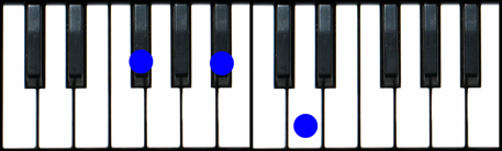 F# Augmented Chord Piano, Gb Augmented Chord Piano