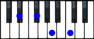 Eb diminished 7 Piano Chord