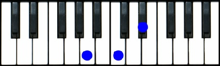 A diminished Piano Chord