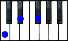 C diminished Piano Chord
