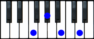 F diminished 7 Piano Chord