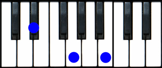 d augmented d eb augmented eb piano chord