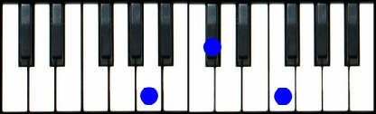 A Augmented Chord Piano