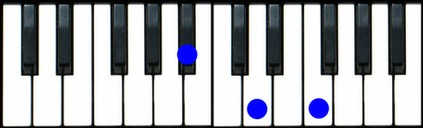 Bb Major Chord Piano