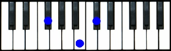 Gbsus4, F#sus4 Chord Piano
