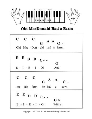 Old Macdonald Had A Farm Pre Staff Piano Sheet Music For