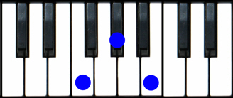F diminished Piano Chord