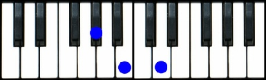 Ab diminished Piano Chord, G# diminished Piano Chord